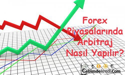 Forex Piyasalarında Arbitraj Nasıl Yapılır?